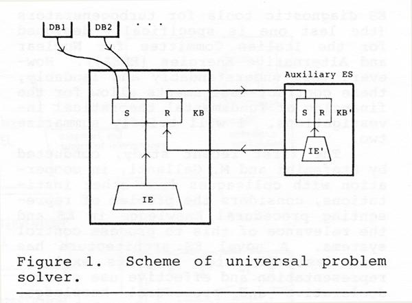 universalProblemSolver